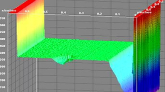 3D Oberflächeninspektion - Fehlererkennung